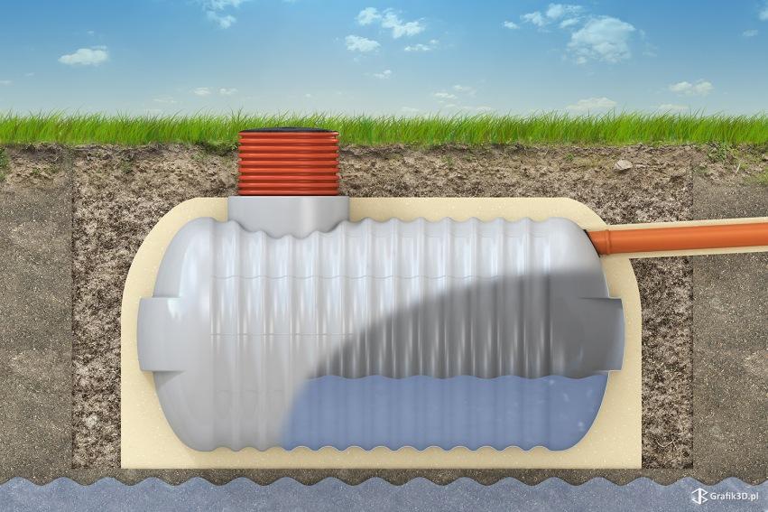 Wizualizacja 3d sposobu montażu zbiornika na szambo lub deszczówkę