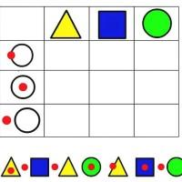 Percepcja wzrokowa i koordynacja wzrokowo - ruchowa - spektrum autyzmu, rewalidacja